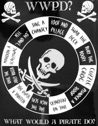 Pirate Indicator